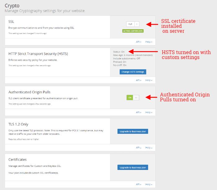 CloudFlare crypto settings