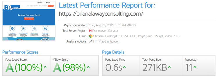 website speed test results