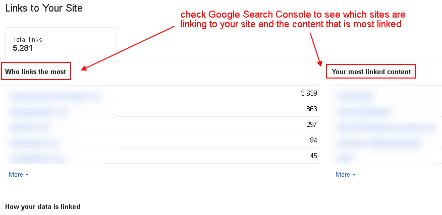 search console link analysis