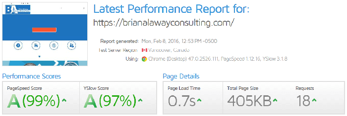 site speed test result - high performance website security